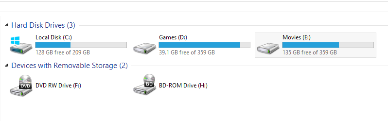 Take Control Of Your Hard drive Usage, Delete Unused Files/Folder Efficiently
